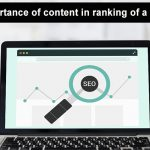 Importance of Content Marketing in Ranking a Website